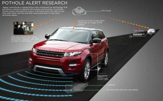 Honda CB-F Concept: un prototipo de estrene 'virtual'
